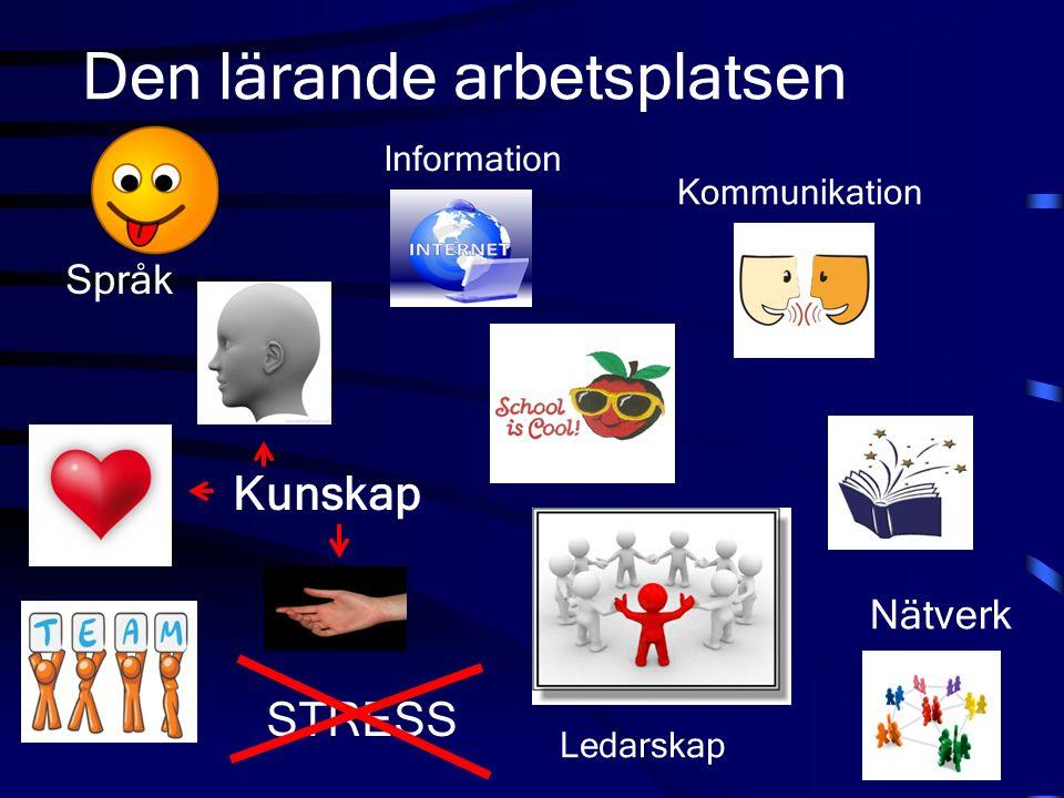 Den lärande arbetsplatsen Språk Kommunikation Nätverk Ledarskap Kunskap Information STRESS