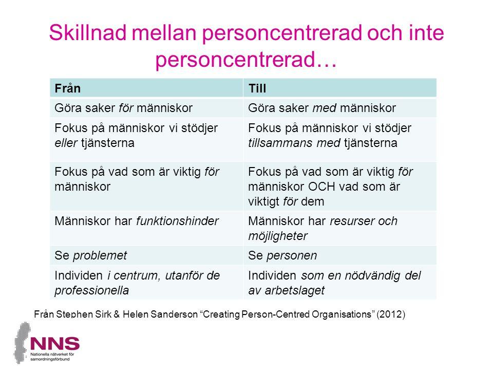 Skillnad mellan personcentrerad och inte personcentrerad… Från Stephen Sirk & Helen Sanderson Creating Person-Centred Organisations (2012) FrånTill Göra saker för människorGöra saker med människor Fokus på människor vi stödjer eller tjänsterna Fokus på människor vi stödjer tillsammans med tjänsterna Fokus på vad som är viktig för människor Fokus på vad som är viktig för människor OCH vad som är viktigt för dem Människor har funktionshinderMänniskor har resurser och möjligheter Se problemetSe personen Individen i centrum, utanför de professionella Individen som en nödvändig del av arbetslaget