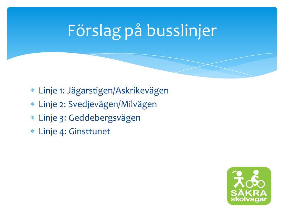  Linje 1: Jägarstigen/Askrikevägen  Linje 2: Svedjevägen/Milvägen  Linje 3: Geddebergsvägen  Linje 4: Ginsttunet Förslag på busslinjer