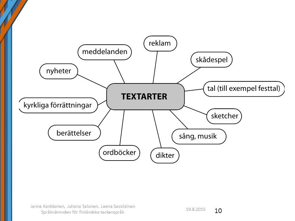 19.8.2015 Janne Kankkonen, Juhana Salonen, Leena Savolainen Språknämnden för finländska teckenspråk 10