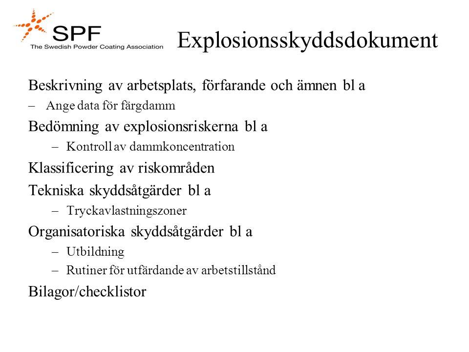 Explosionsskyddsdokument Beskrivning av arbetsplats, förfarande och ämnen bl a –Ange data för färgdamm Bedömning av explosionsriskerna bl a –Kontroll