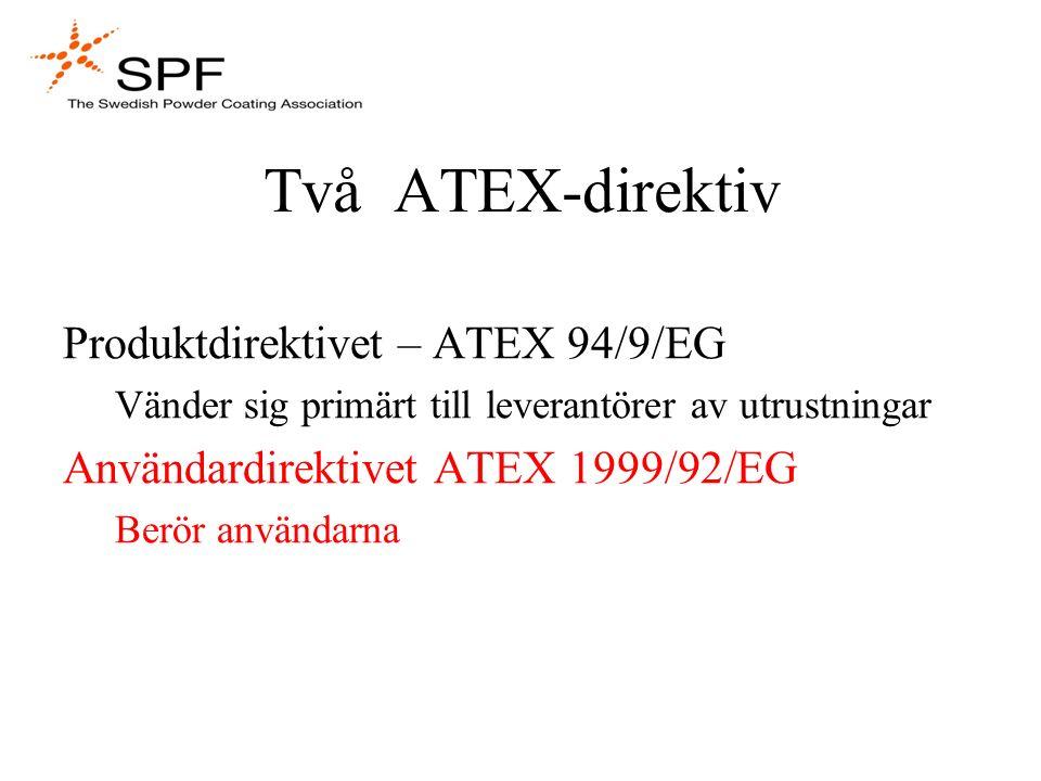 Två ATEX-direktiv Produktdirektivet – ATEX 94/9/EG Vänder sig primärt till leverantörer av utrustningar Användardirektivet ATEX 1999/92/EG Berör använ