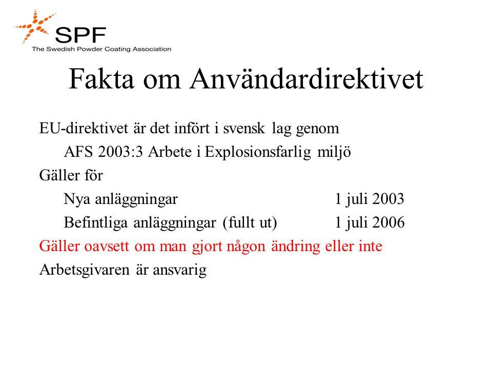Fakta om Användardirektivet EU-direktivet är det infört i svensk lag genom AFS 2003:3 Arbete i Explosionsfarlig miljö Gäller för Nya anläggningar 1 ju