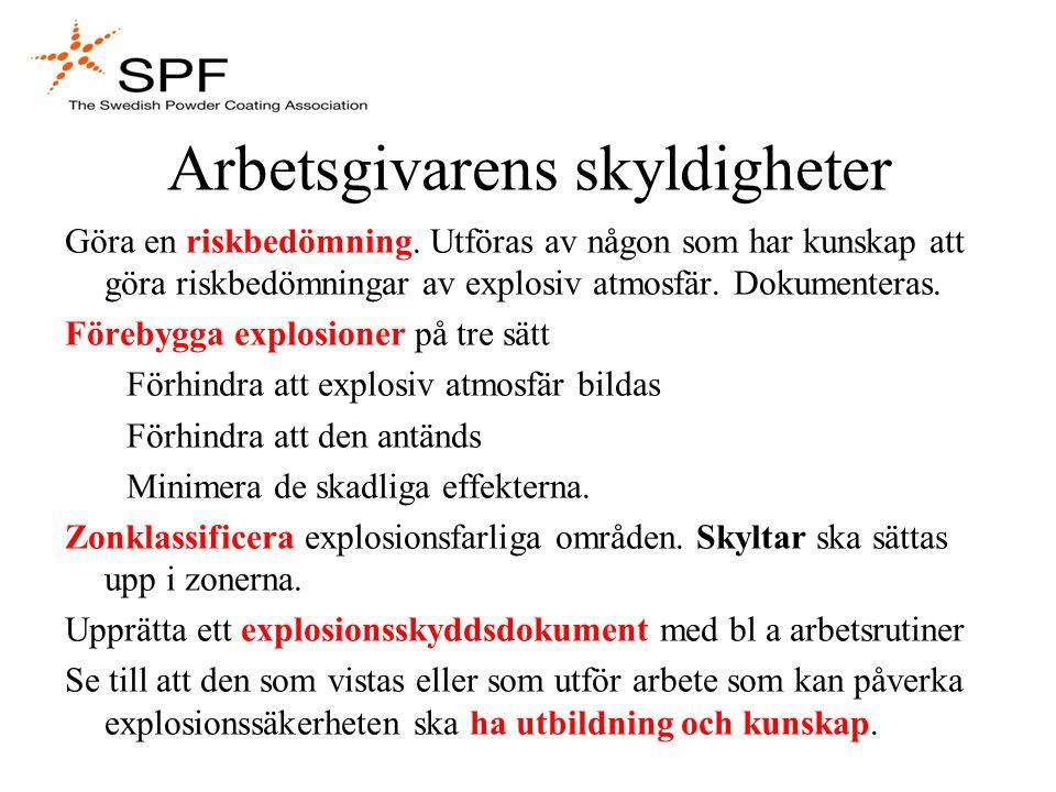Arbetsgivarens skyldigheter Göra en riskbedömning. Utföras av någon som har kunskap att göra riskbedömningar av explosiv atmosfär. Dokumenteras. Föreb