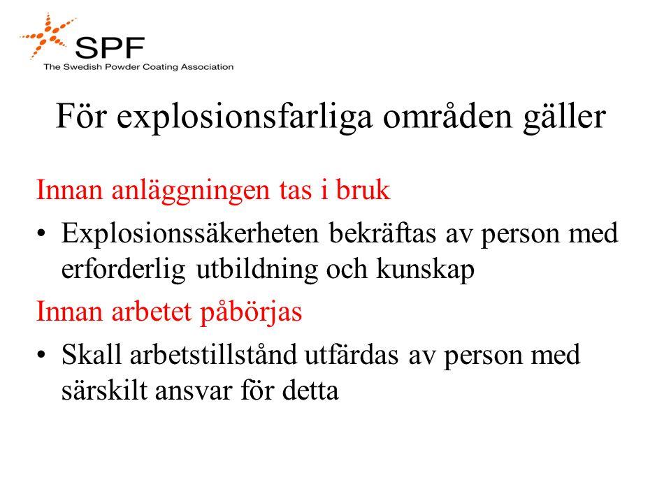 Klassificering av zoner Explosiv dammatmosfär ska klassas som Ex-anläggning 20 = ständig risk för explosion 21 = oftast risk för explosion 22 = sällan risk för explosion Området ska (vid behov) märkas med skyltar Klassningen ska vara dokumenterad i särskilt dokument
