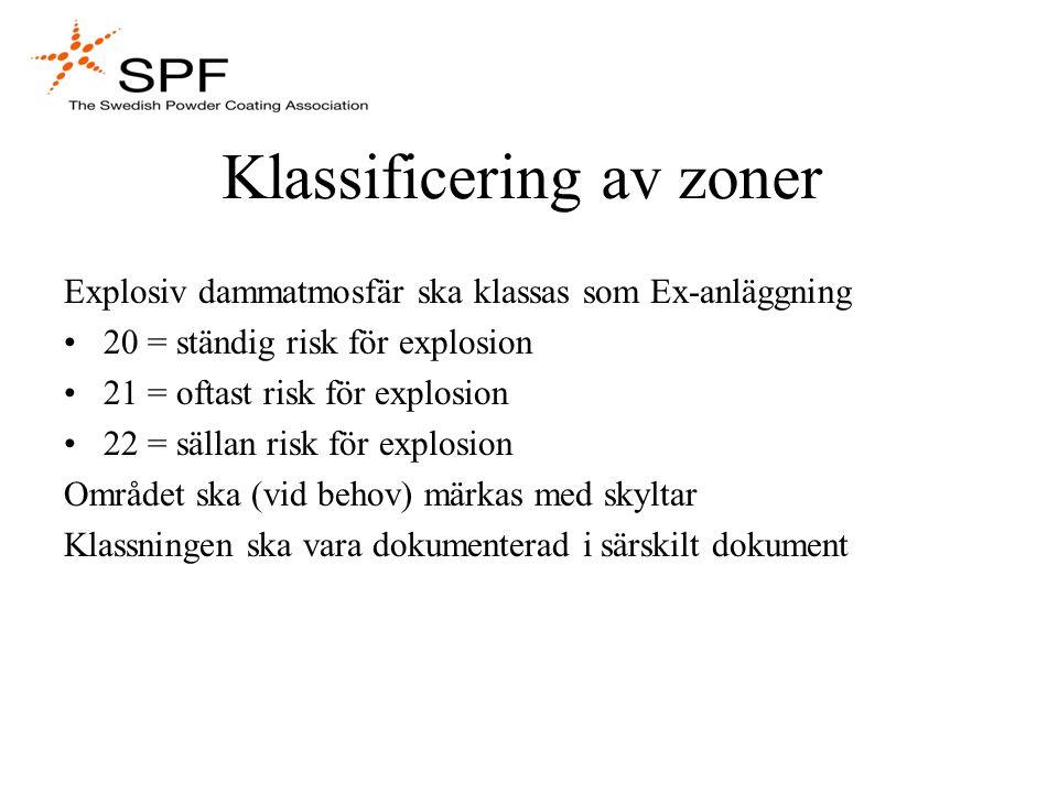 Klassificering av zoner Explosiv dammatmosfär ska klassas som Ex-anläggning 20 = ständig risk för explosion 21 = oftast risk för explosion 22 = sällan
