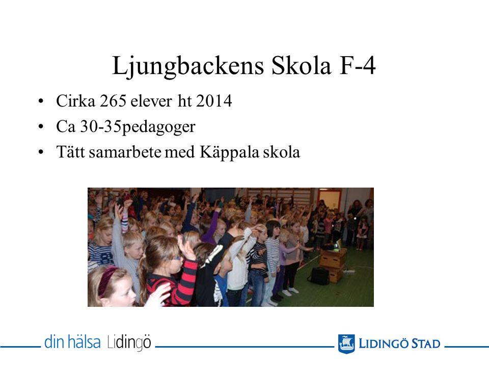 Ljungbackens Skola F-4 Cirka 265 elever ht 2014 Ca 30-35pedagoger Tätt samarbete med Käppala skola
