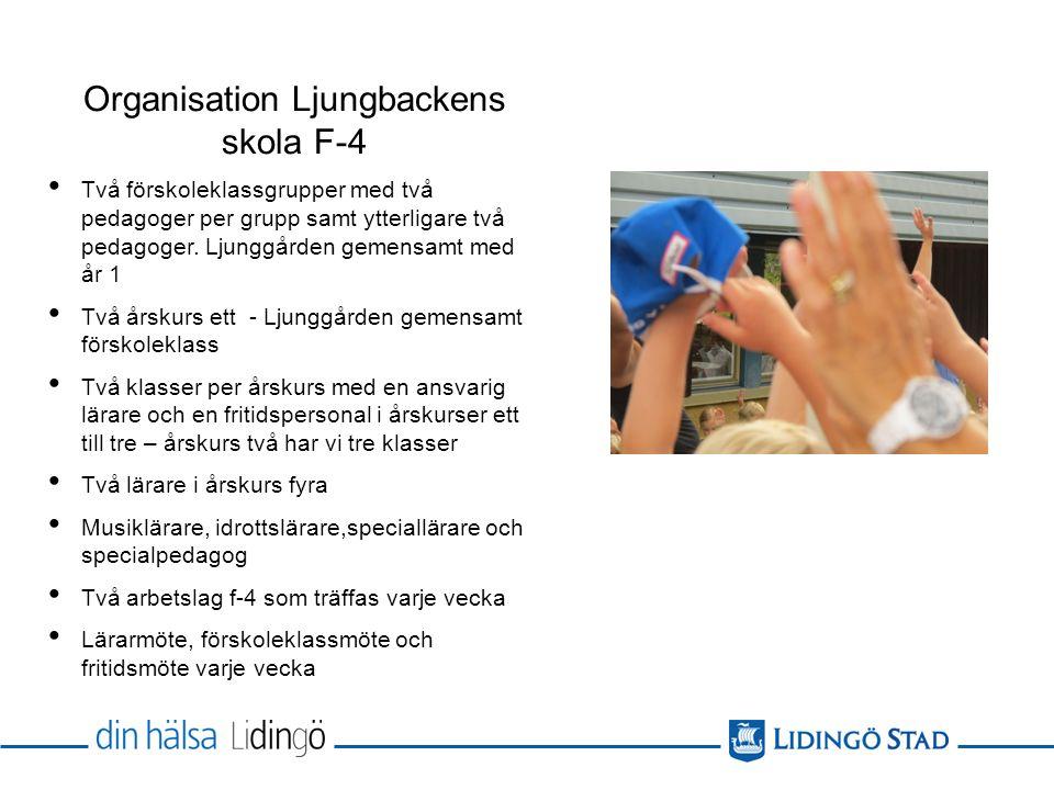 Organisation Ljungbackens skola F-4 Två förskoleklassgrupper med två pedagoger per grupp samt ytterligare två pedagoger. Ljunggården gemensamt med år