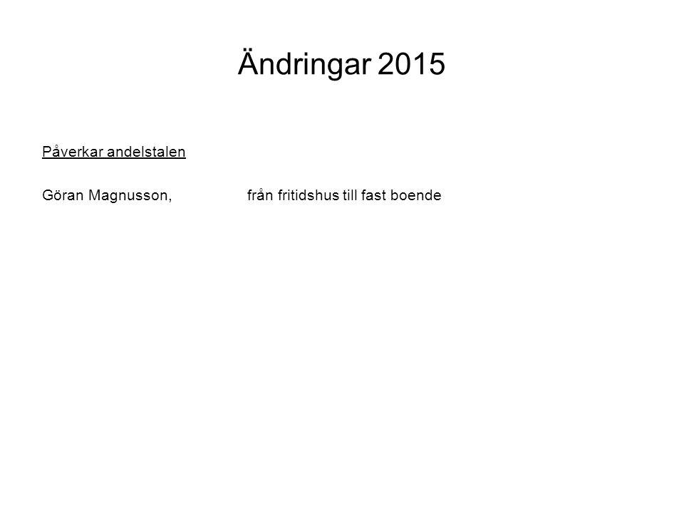 Ändringar 2015 Påverkar andelstalen Göran Magnusson, från fritidshus till fast boende