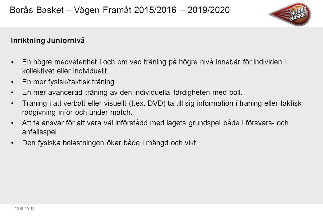 Borås Basket – Vägen Framåt 2015/2016 – 2019/2020 2015-09-15 Inriktning Juniornivå En högre medvetenhet i och om vad träning på högre nivå innebär för individen i kollektivet eller individuellt.