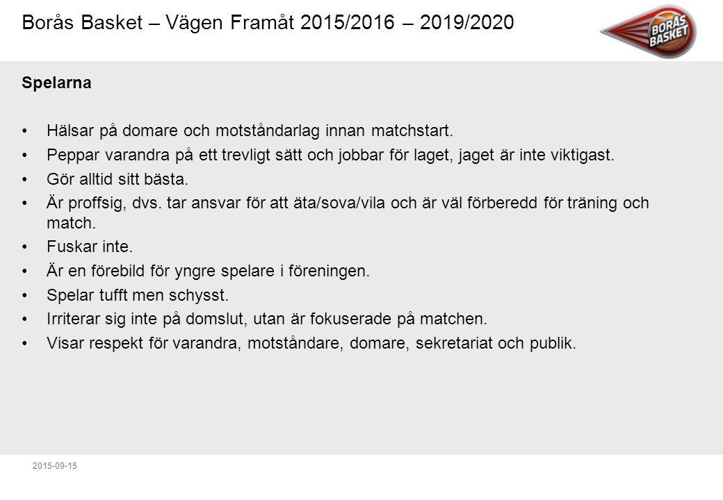 Borås Basket – Vägen Framåt 2015/2016 – 2019/2020 2015-09-15 Spelarna Hälsar på domare och motståndarlag innan matchstart.