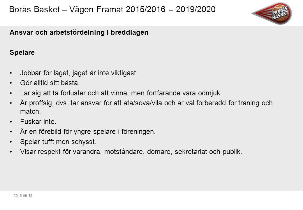 Borås Basket – Vägen Framåt 2015/2016 – 2019/2020 2015-09-15 Ansvar och arbetsfördelning i breddlagen Spelare Jobbar för laget, jaget är inte viktigast.