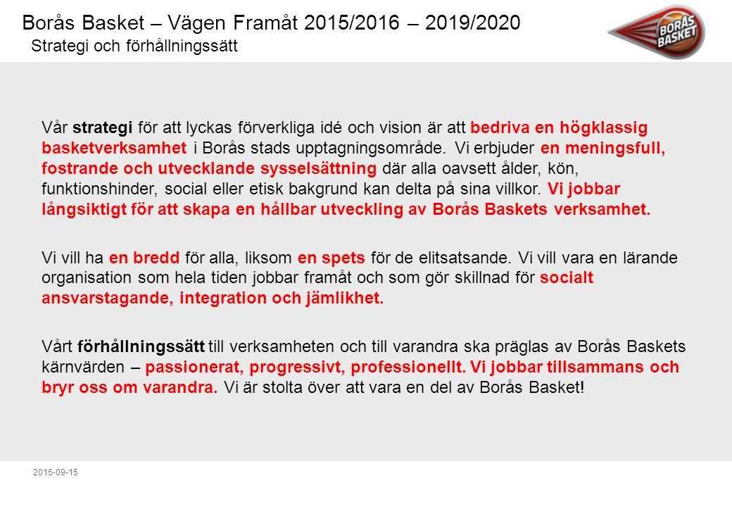 Borås Basket – Vägen Framåt 2015/2016 – 2019/2020 2015-09-15 Vår strategi för att lyckas förverkliga idé och vision är att bedriva en högklassig basketverksamhet i Borås stads upptagningsområde.