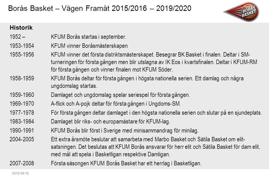 Borås Basket – Vägen Framåt 2015/2016 – 2019/2020 2015-09-15 Senast 2016/2017 vill vi ha en konkret, lättillgänglig och implementerad spelarutvecklingsplan Vi behöver integrera SBBF:s spelarutvecklingsplan med Pat Ryans utbildnings-DVD och Read and React.