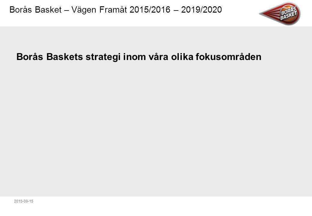 Borås Basket – Vägen Framåt 2015/2016 – 2019/2020 2015-09-15 Borås Baskets strategi inom våra olika fokusområden
