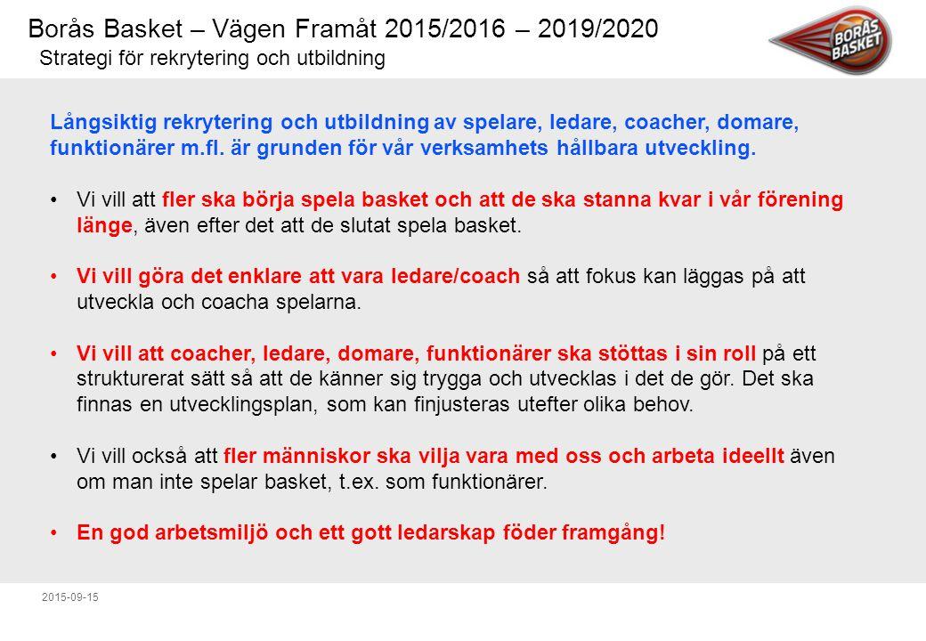 Borås Basket – Vägen Framåt 2015/2016 – 2019/2020 2015-09-15 Strategi för rekrytering och utbildning Långsiktig rekrytering och utbildning av spelare, ledare, coacher, domare, funktionärer m.fl.
