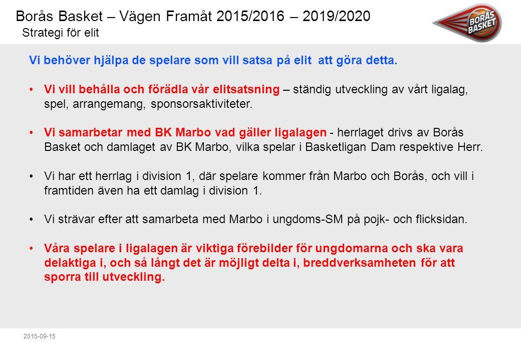 Borås Basket – Vägen Framåt 2015/2016 – 2019/2020 2015-09-15 Strategi för elit Vi behöver hjälpa de spelare som vill satsa på elit att göra detta.