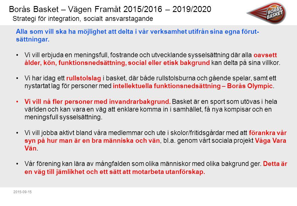 Borås Basket – Vägen Framåt 2015/2016 – 2019/2020 2015-09-15 Strategi för integration, socialt ansvarstagande Alla som vill ska ha möjlighet att delta i vår verksamhet utifrån sina egna förut- sättningar.