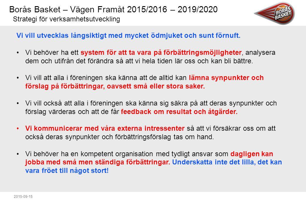 Borås Basket – Vägen Framåt 2015/2016 – 2019/2020 2015-09-15 Strategi för verksamhetsutveckling Vi vill utvecklas långsiktigt med mycket ödmjuket och sunt förnuft.