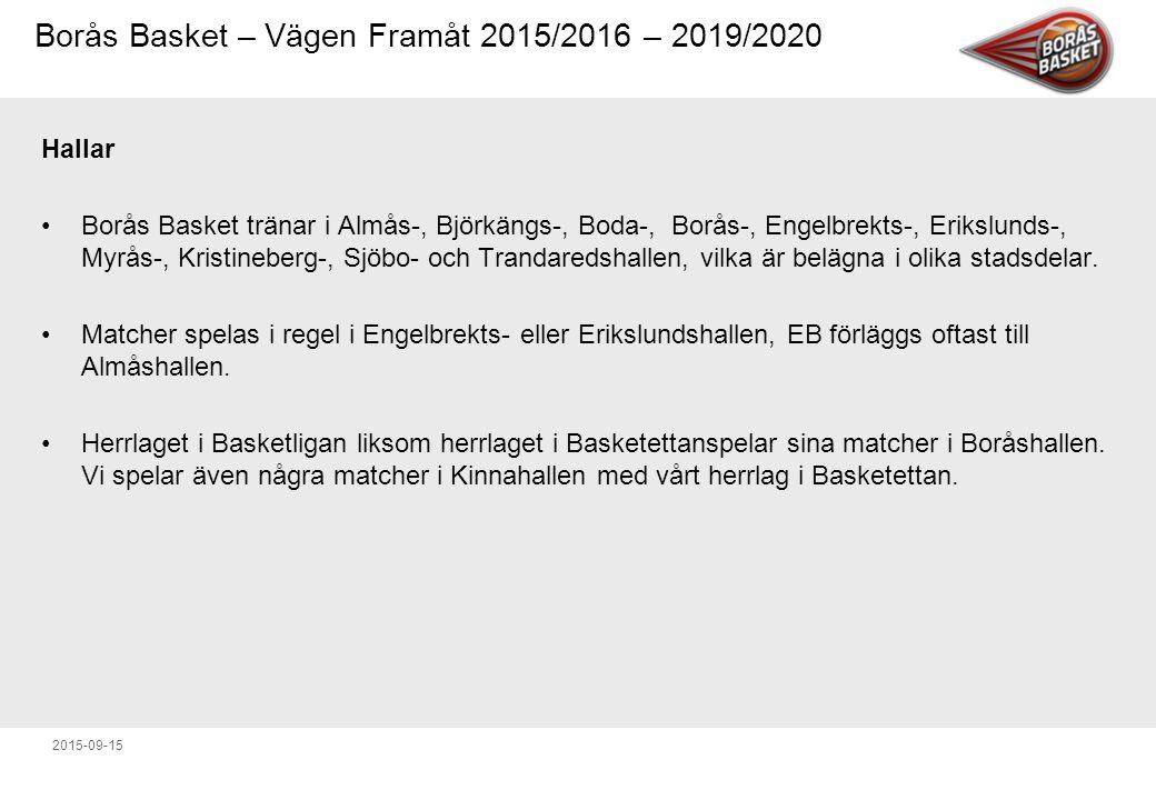 Borås Basket – Vägen Framåt 2015/2016 – 2019/2020 2015-09-15 Hallar Borås Basket tränar i Almås-, Björkängs-, Boda ‑, Borås-, Engelbrekts-, Erikslunds-, Myrås-, Kristineberg-, Sjöbo ‑ och Trandaredshallen, vilka är belägna i olika stadsdelar.