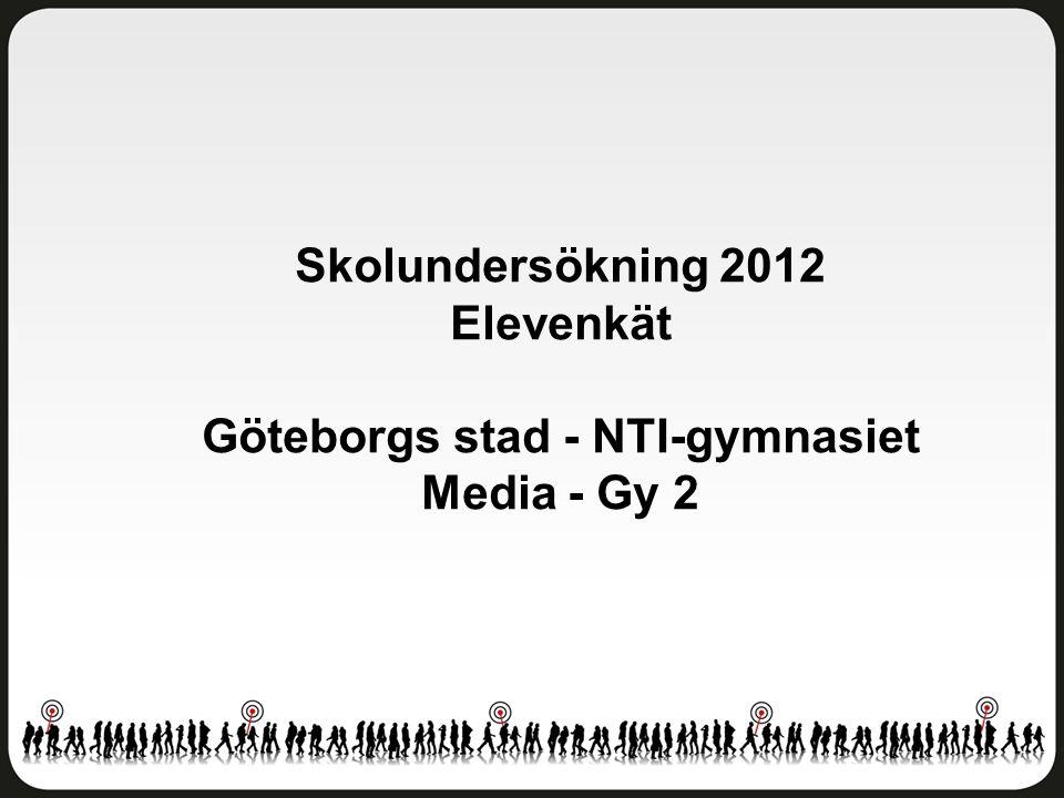 Skolundersökning 2012 Elevenkät Göteborgs stad - NTI-gymnasiet Media - Gy 2