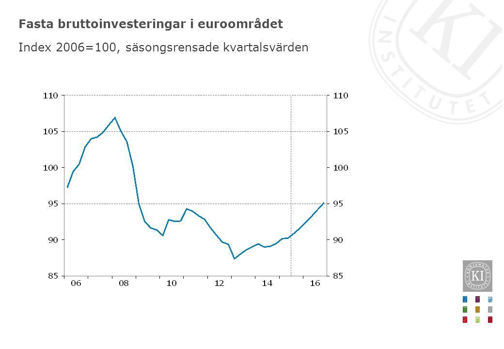 Fasta bruttoinvesteringar i euroområdet Index 2006=100, säsongsrensade kvartalsvärden
