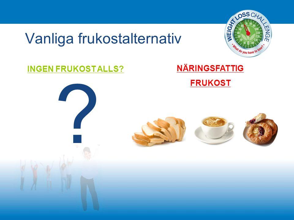 Vanliga frukostalternativ INGEN FRUKOST ALLS? NÄRINGSFATTIG FRUKOST ?