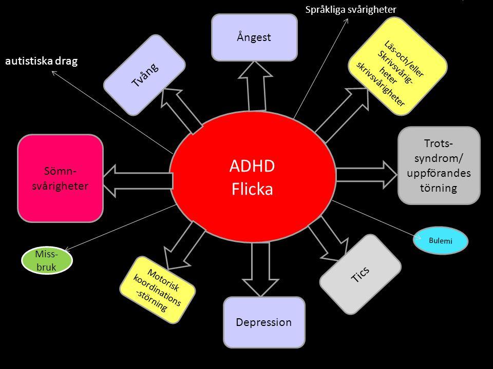 ADHD Flicka Trots- syndrom/ uppförandes törning Ångest Sömn- svårigheter Depression Motorisk koordinations -störning Tics Läs-och/eller Skrivsvårig- h