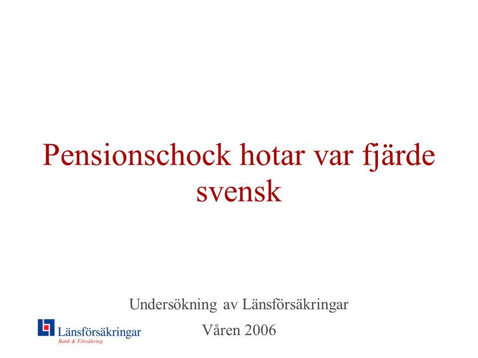 Pensionschock hotar var fjärde svensk Undersökning av Länsförsäkringar Våren 2006