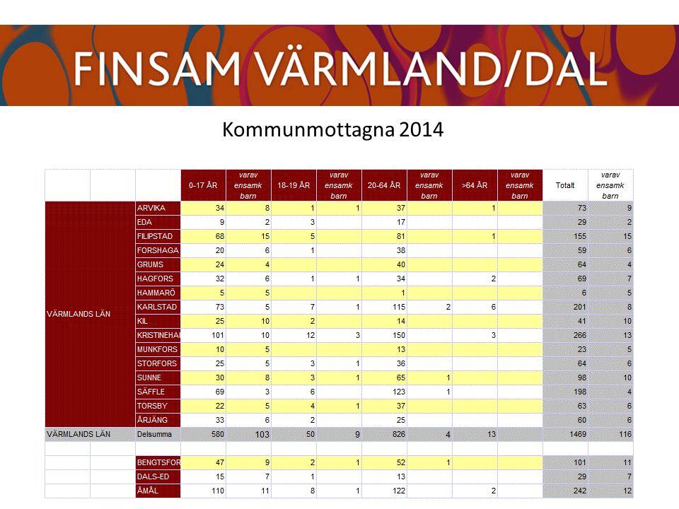 Kommunmottagna 2014