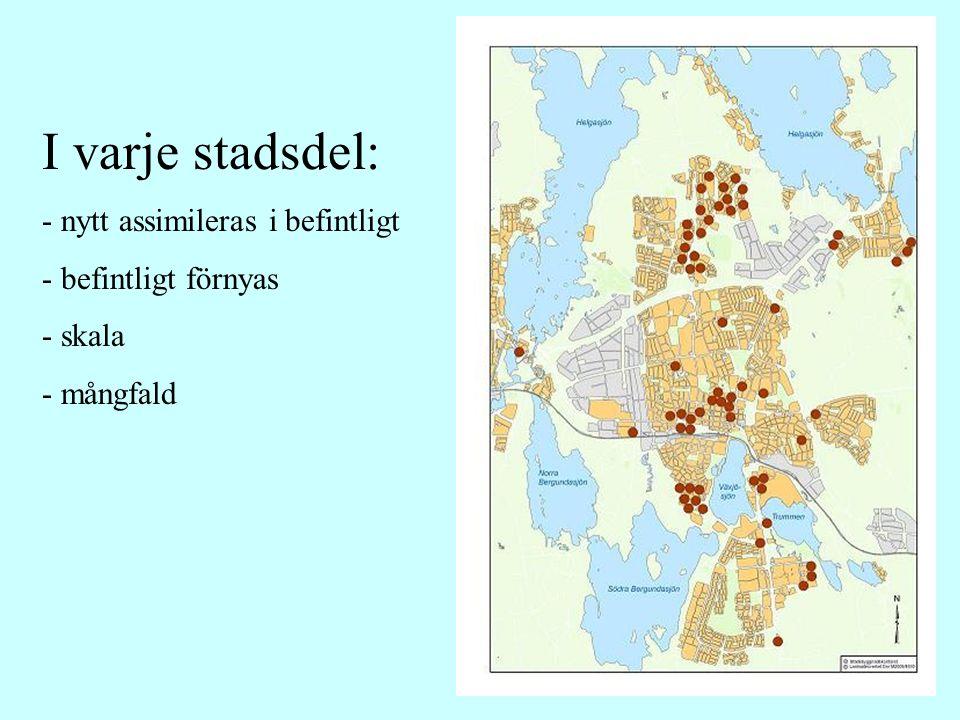 I varje stadsdel: - nytt assimileras i befintligt - befintligt förnyas - skala - mångfald