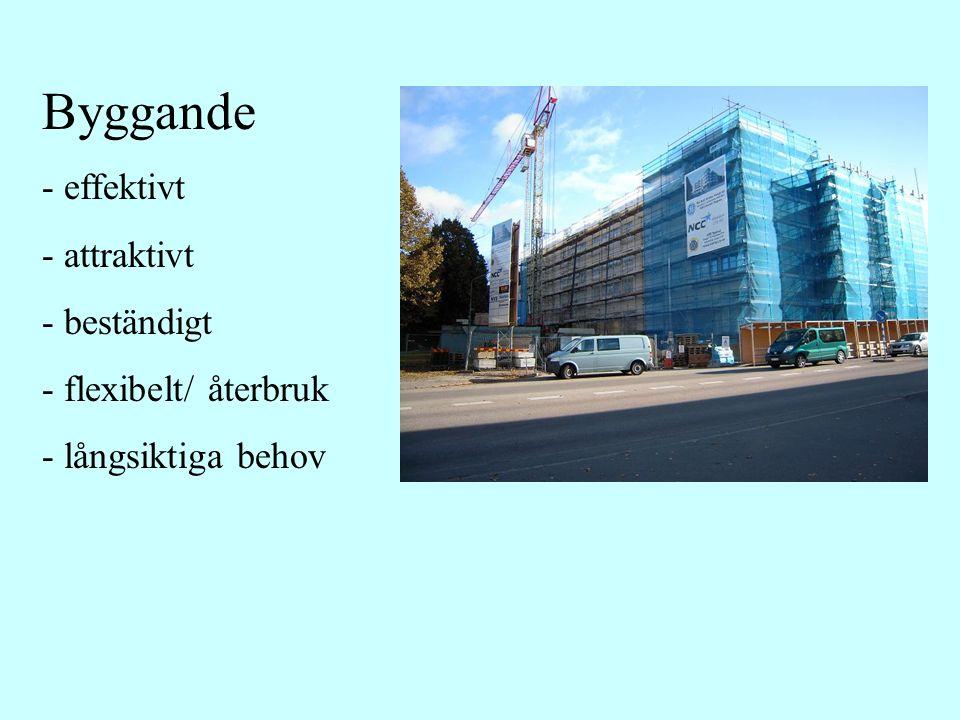 Byggande - effektivt - attraktivt - beständigt - flexibelt/ återbruk - långsiktiga behov