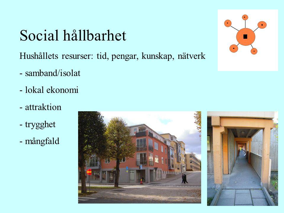 Social hållbarhet Hushållets resurser: tid, pengar, kunskap, nätverk - samband/isolat - lokal ekonomi - attraktion - trygghet - mångfald