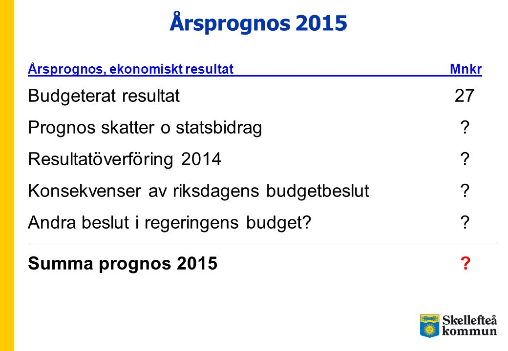 Årsprognos 2015 Årsprognos, ekonomiskt resultatMnkr Budgeterat resultat 27 Prognos skatter o statsbidrag ? Resultatöverföring 2014 ? Konsekvenser av r