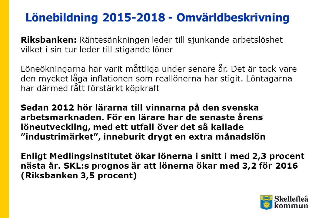 Lönebildning 2015-2018 - Omvärldbeskrivning Riksbanken: Räntesänkningen leder till sjunkande arbetslöshet vilket i sin tur leder till stigande löner L