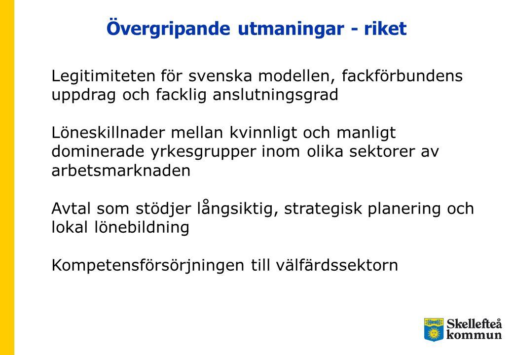 Övergripande utmaningar - riket Legitimiteten för svenska modellen, fackförbundens uppdrag och facklig anslutningsgrad Löneskillnader mellan kvinnligt