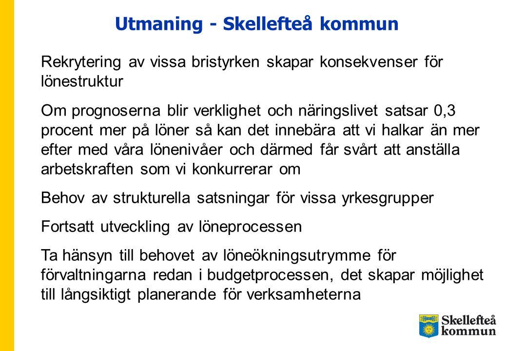 Utmaning - Skellefteå kommun Rekrytering av vissa bristyrken skapar konsekvenser för lönestruktur Om prognoserna blir verklighet och näringslivet sats