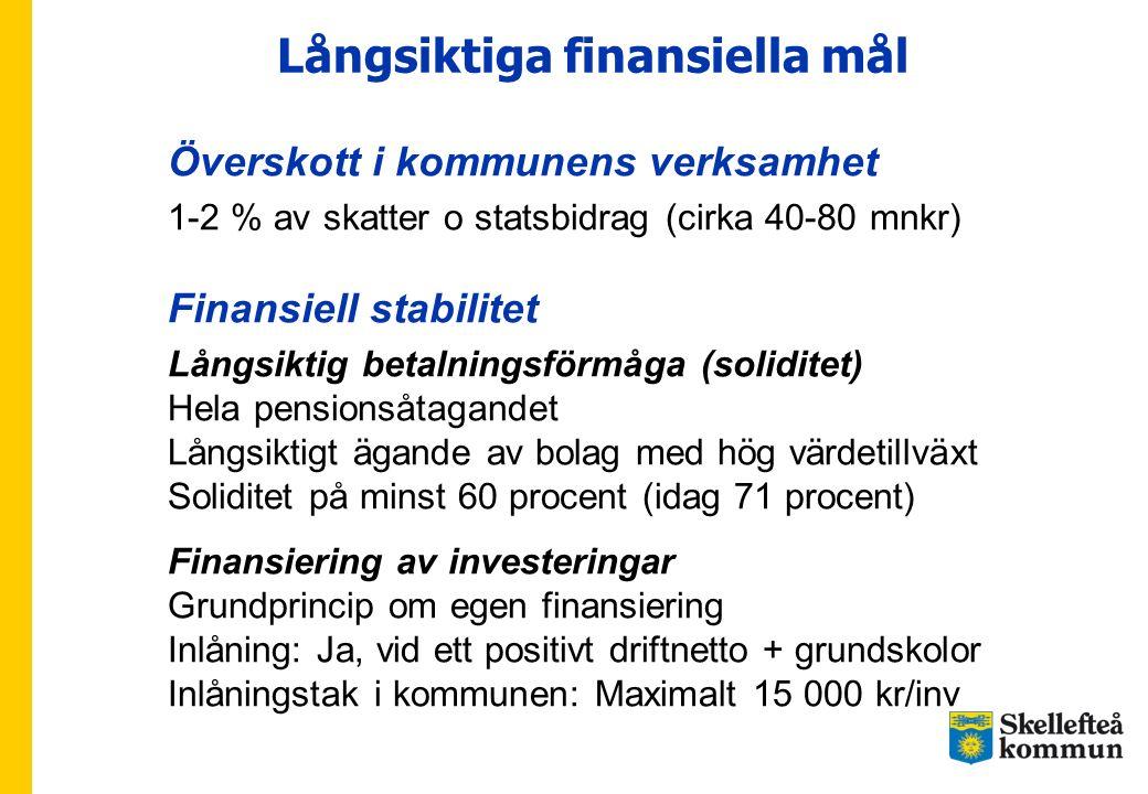 Långsiktiga finansiella mål Överskott i kommunens verksamhet 1-2 % av skatter o statsbidrag (cirka 40-80 mnkr) Finansiell stabilitet Långsiktig betaln