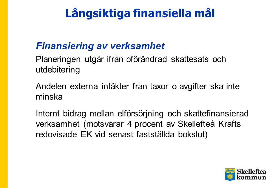 Långsiktiga finansiella mål Finansiering av verksamhet Planeringen utgår ifrån oförändrad skattesats och utdebitering Andelen externa intäkter från ta