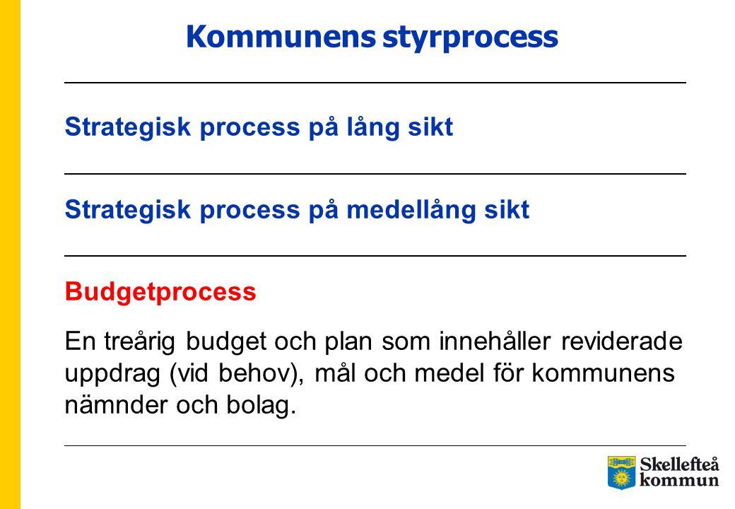 Kommunens styrprocess Strategisk process på lång sikt Strategisk process på medellång sikt Budgetprocess En treårig budget och plan som innehåller rev