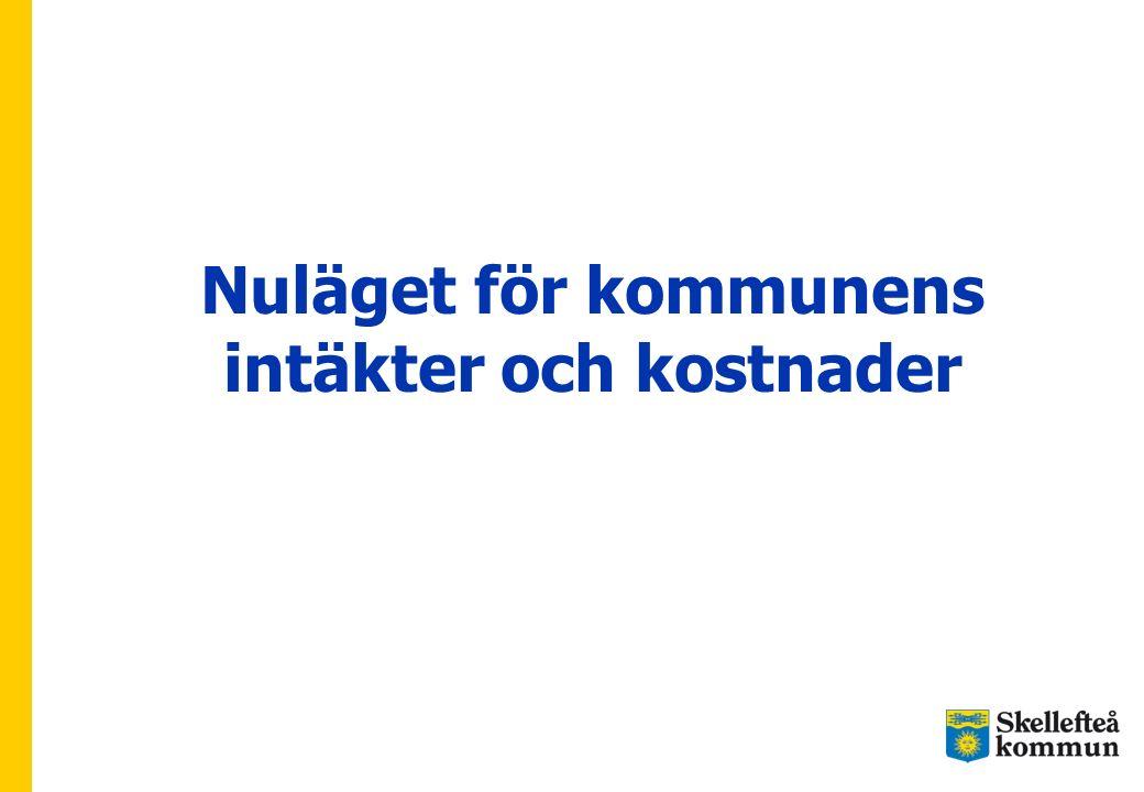 Skattesatser 2014 2014-10-07 %KommunLandstingTotalt Skellefteå22,6010,8033,40 Riket20,6511,2031,86 Högst: Dorotea23,9010,8034,70 Lägst: Vellinge18,5010,6929,19