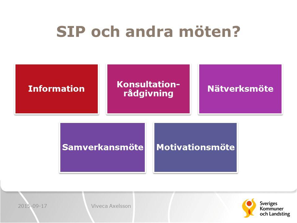 SIP och andra möten? Information Konsultation- rådgivning Nätverksmöte SamverkansmöteMotivationsmöte 2015-09-17Viveca Axelsson