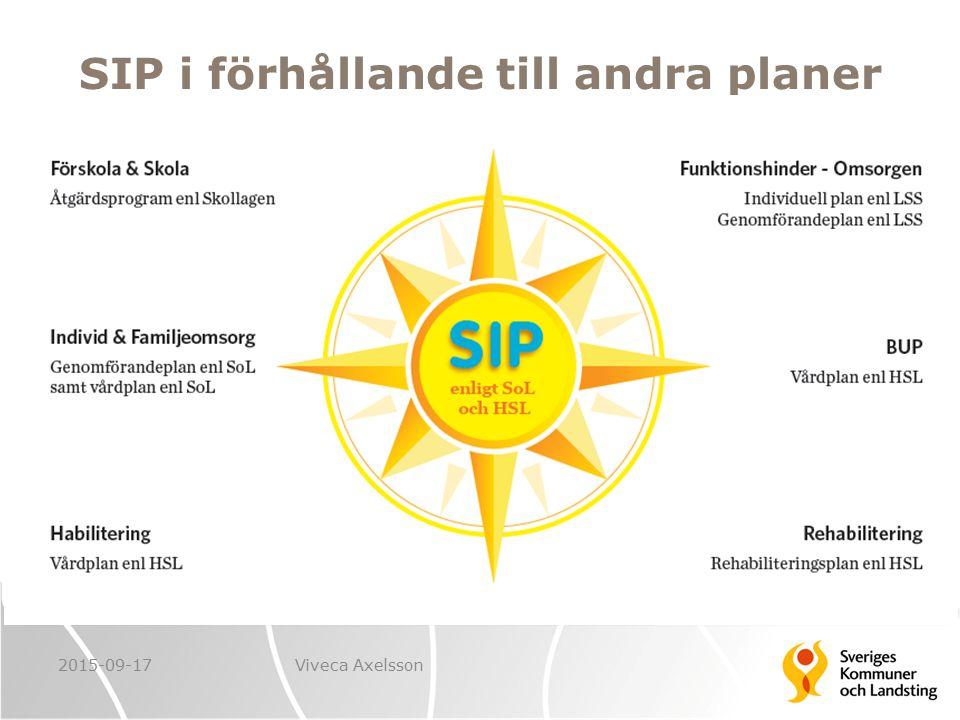 SIP i förhållande till andra planer 2015-09-17Viveca Axelsson