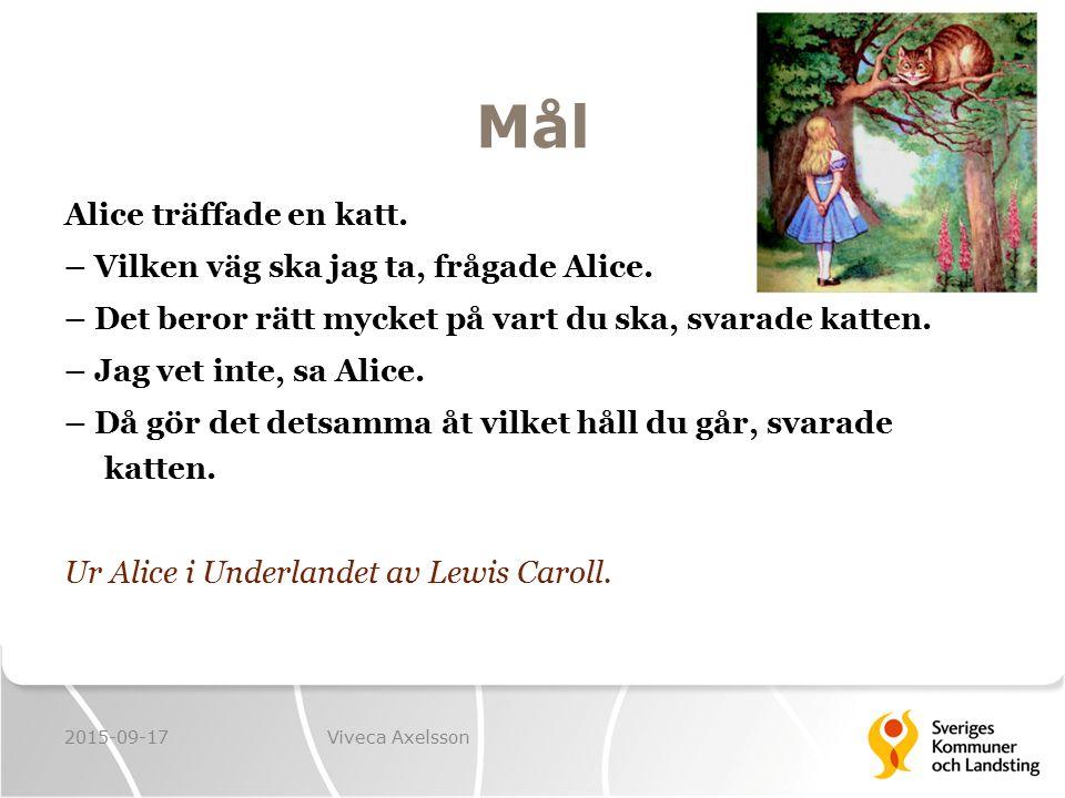 Mål Alice träffade en katt. – Vilken väg ska jag ta, frågade Alice. – Det beror rätt mycket på vart du ska, svarade katten. – Jag vet inte, sa Alice.