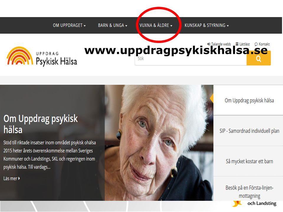 2015-09-17Viveca Axelsson www.uppdragpsykiskhalsa.se