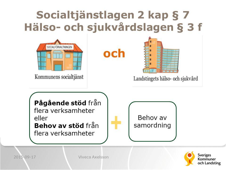 Socialtjänstlagen 2 kap § 7 och Hälso- och sjukvårdslagen § 3 f  Insatser både från socialtjänsten och hälso- och sjukvården  Bedömer att planen behövs för att den enskilde ska få sina behov tillgodosedda  Samtycke  Utan dröjsmål  Upprättas tillsammans med den enskilde/ närstående 2015-09-17Viveca Axelsson
