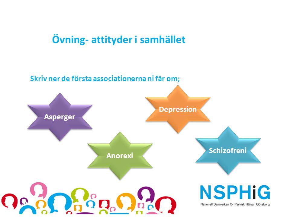 Övning- attityder i samhället Skriv ner de första associationerna ni får om; Asperger Anorexi Depression Schizofreni