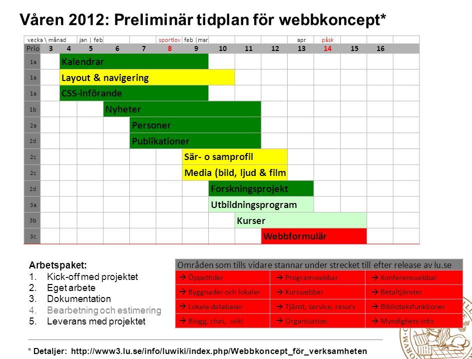 Lunds universitet / Förnyad Webbnärvaro / Webbkoncept för verksamheten / Status 2012-06-07 Webbens inflytande över gemensamma databaser behöver öka - annars fler lokala (dyra) system.