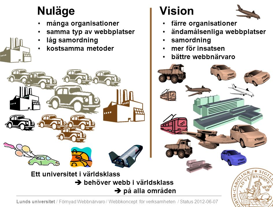 Lunds universitet / Förnyad Webbnärvaro / Webbkoncept för verksamheten / Status 2012-06-07 Fokus på samverkande standardwebbplatser Var börja.