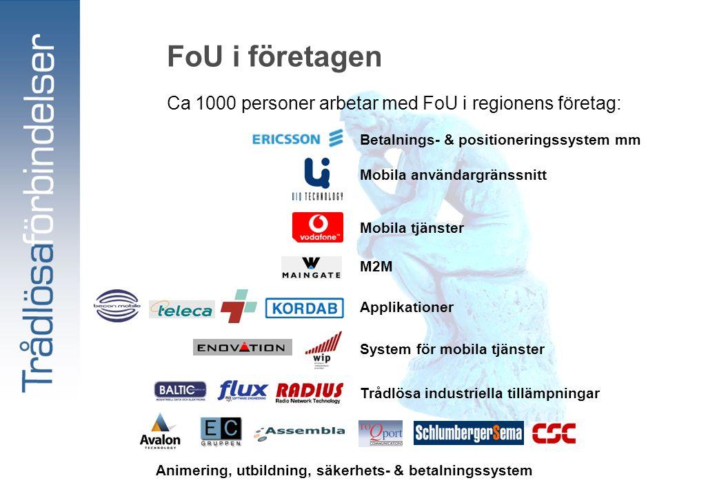 FoU i företagen Ca 1000 personer arbetar med FoU i regionens företag: Betalnings- & positioneringssystem mm Mobila användargränssnitt Mobila tjänster M2M Applikationer System för mobila tjänster Trådlösa industriella tillämpningar Animering, utbildning, säkerhets- & betalningssystem
